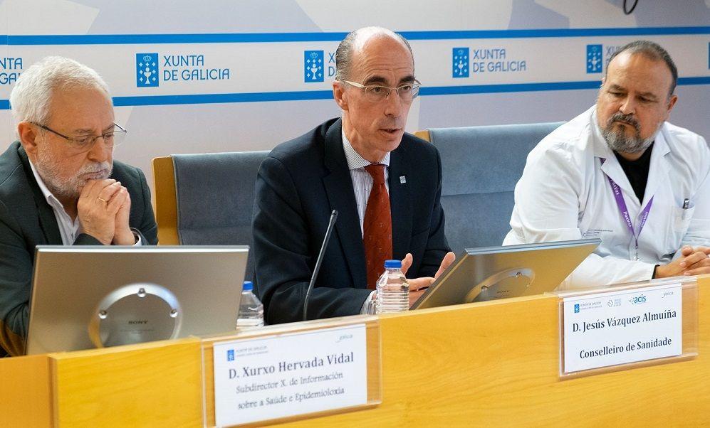 """Alerta en Galicia: tres de cada cinco casos de Covid """"son importados"""""""