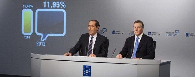 La participación en Galicia se desploma casi 7 puntos con respecto a 2009