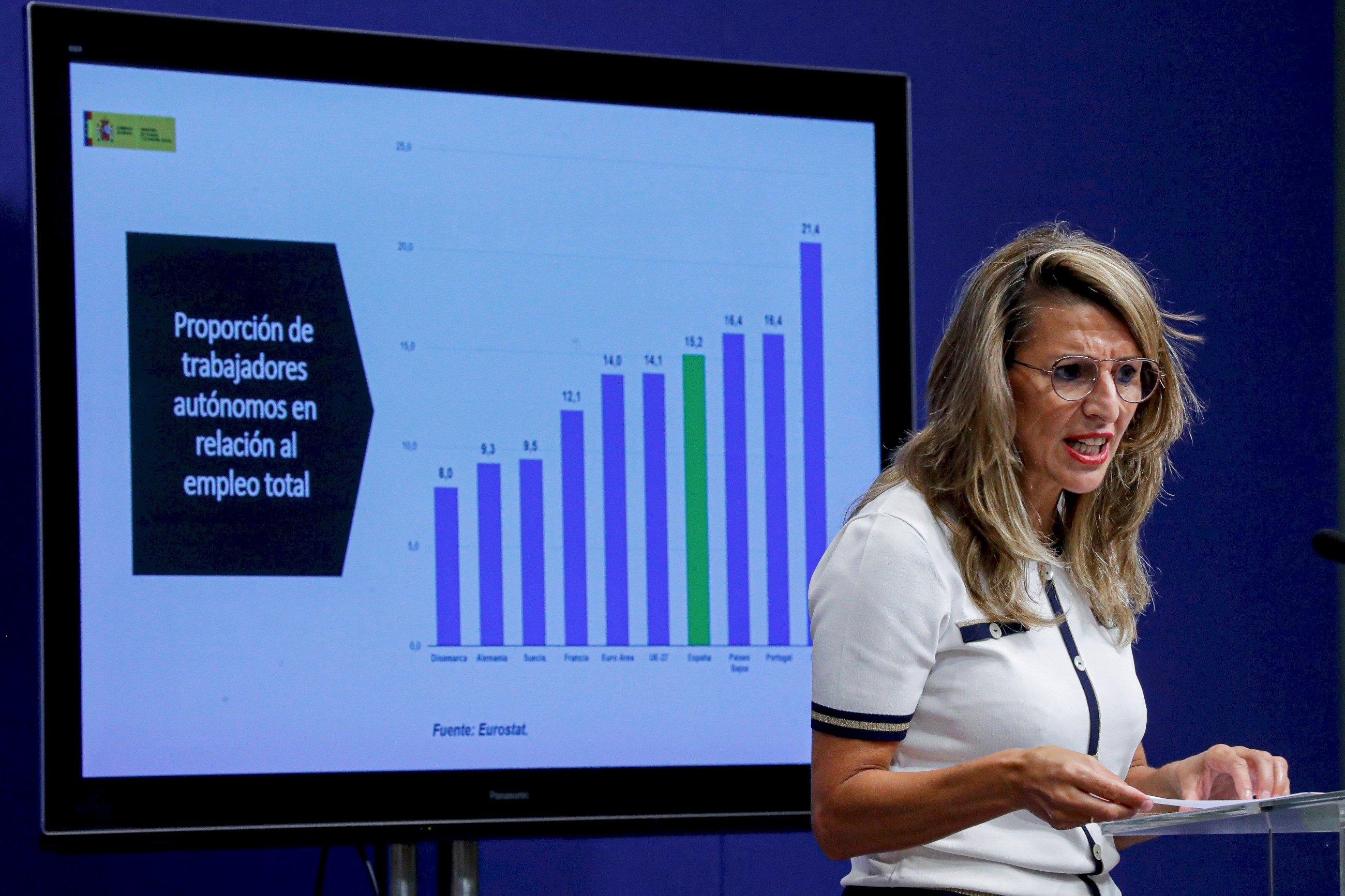 Yolanda Díaz quiere aprobar la subida del SMI antes de Nochevieja