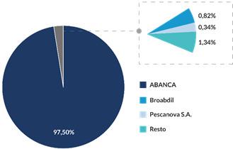 Nueva Pescanova sigue convaleciente tras el año del Covid: pierde 39 millones