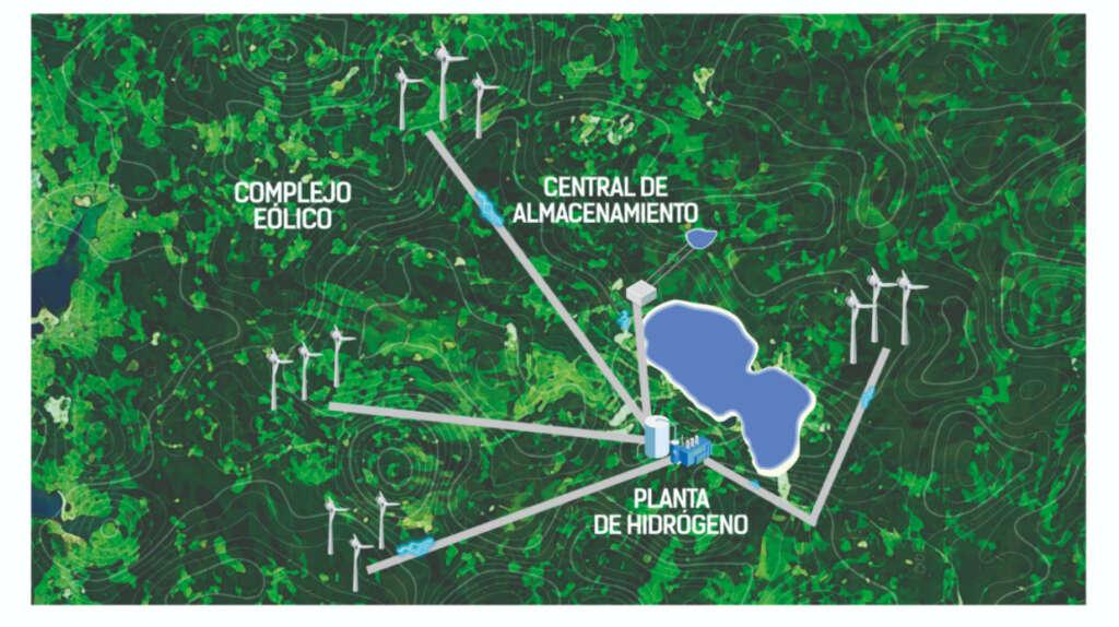 EDP y Reganosa se lanzan a por fondos europeos y prometen invertir casi 800 millones en Ferrolterra