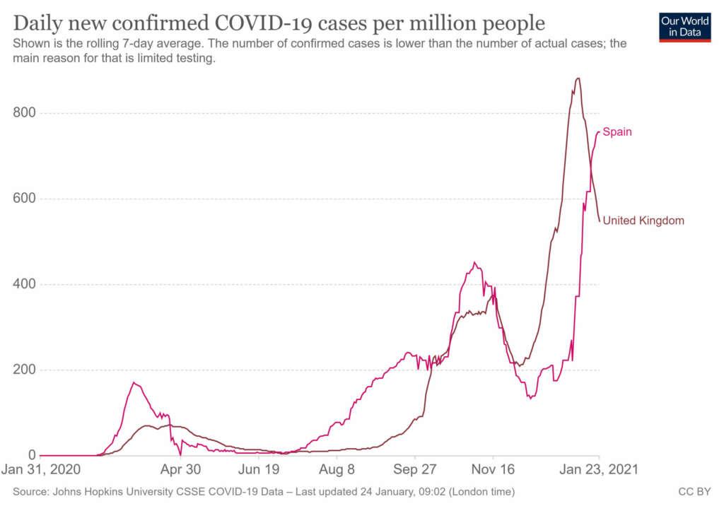 coronavirus data explorer