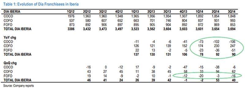 Imagen del informe de DIA.