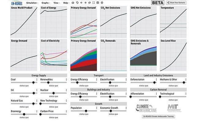 El simulador de políticas climáticas del MIT, En-Roads