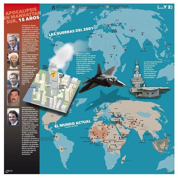 http://www.economiadigital.es/uploads/s1/38/07/23/infografia-11-septiembre-2-80723.jpg?t=1473616849