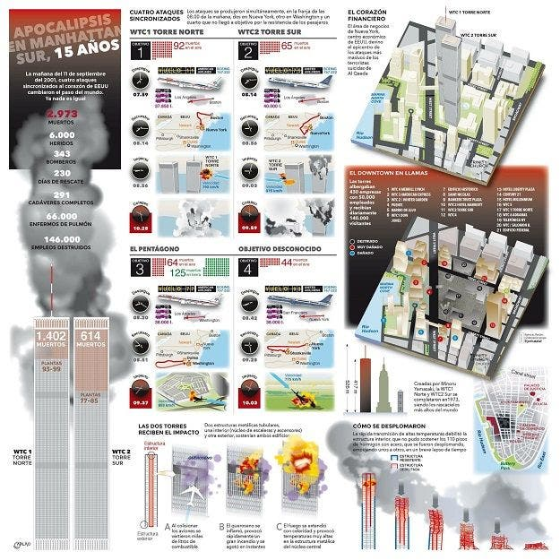 http://www.economiadigital.es/uploads/s1/38/07/24/infografia-11-septiembre-80724.jpg?t=1473616849