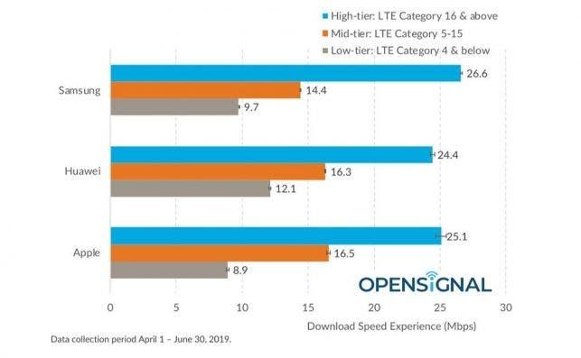 Gráfico: Open Signal