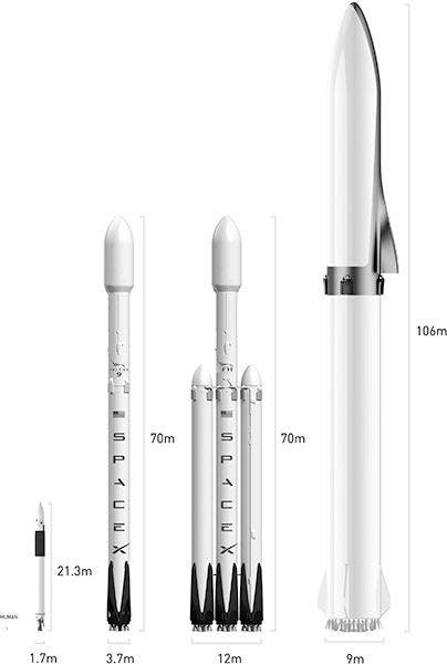 spacex plan figure4