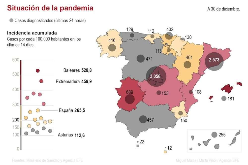 El coronavirus acorrala a España al final de 2020